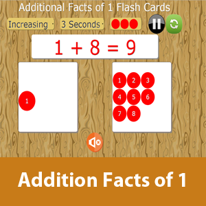 Addition  Facts of 1