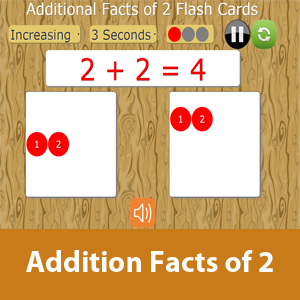 Addition  Facts of 2