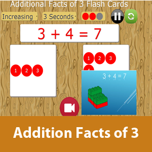Addition  Facts of 3