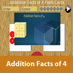 Addition  Facts of 4