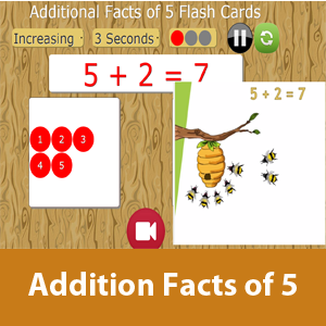 Addition  Facts of 5
