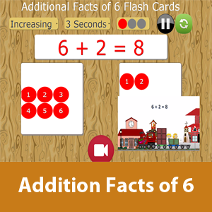 Addition  Facts of 6