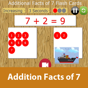 Addition  Facts of 7