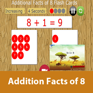 Addition  Facts of 8