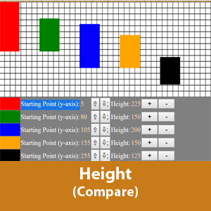 Compare height of different color bars