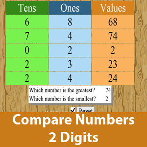 Compare Numbers (Ones and Tens)
