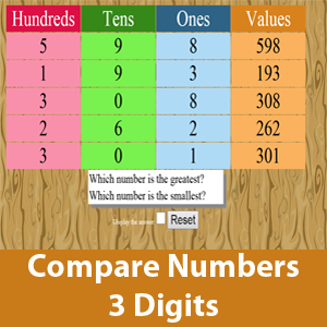 Compare Numbers (Ones, Tens, Hundreds)