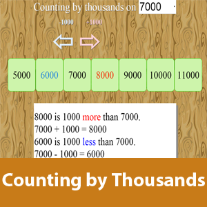 Counting by thousands