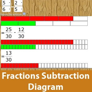 Subtraction Fractions with diagram