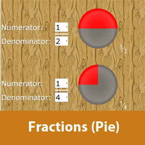 Fractions using Pie chart