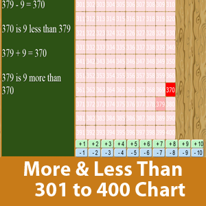 More than and less than chart (301 to 400)