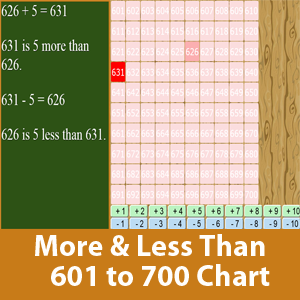 More than and less than chart (601 to 700)