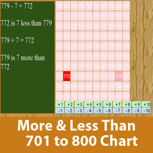 More than and less than chart (701 to 800)