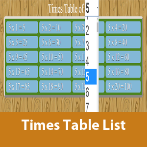 Multiplication (Time Tables) List