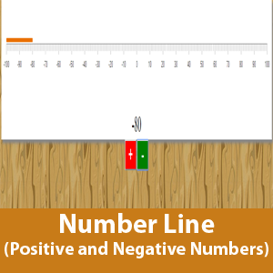 Number Line (Positive and Negative numbers)