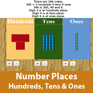 Number Places - Ones, Tens and Hundreds
