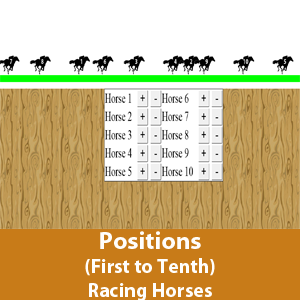 Position (first to tenth) - Racing horses