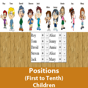 Position (first to tenth) - Children