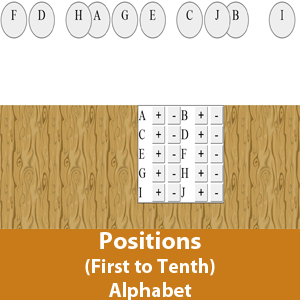 Position (first to tenth) - Alphabet