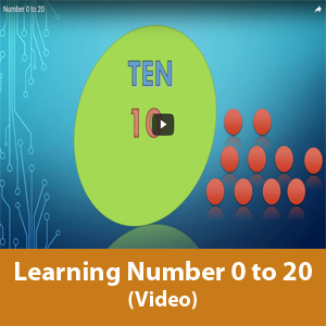Learning number words 0 to 20