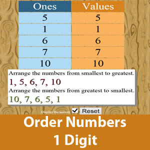 Ordering of Number (Ones)