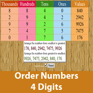 Ordering of Number (Ones , Tens , Hundreds and Thousands)